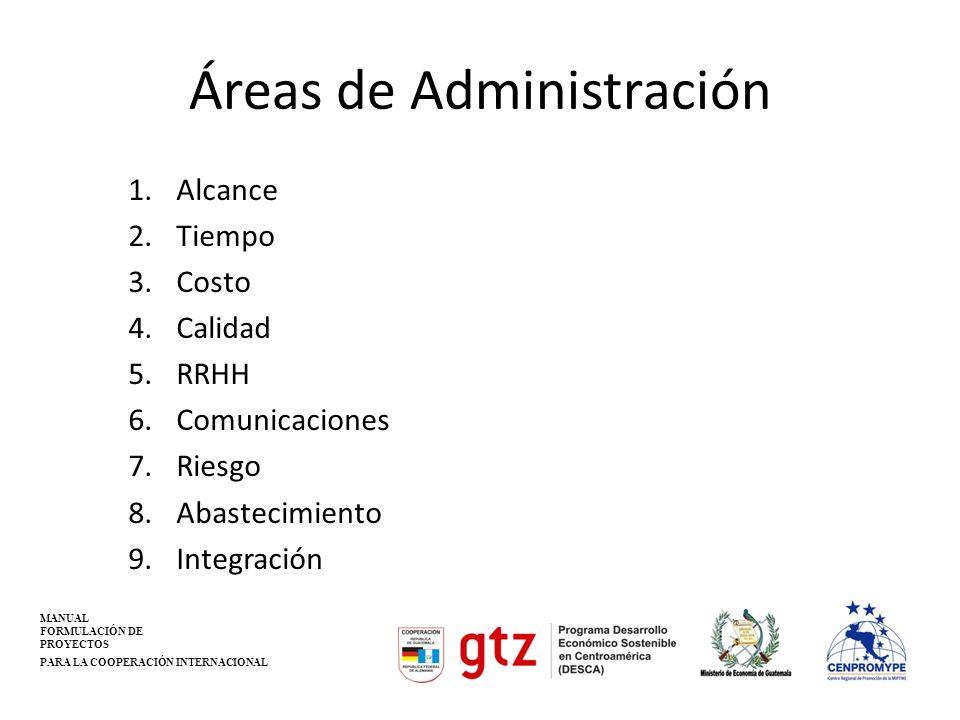Áreas de Administración