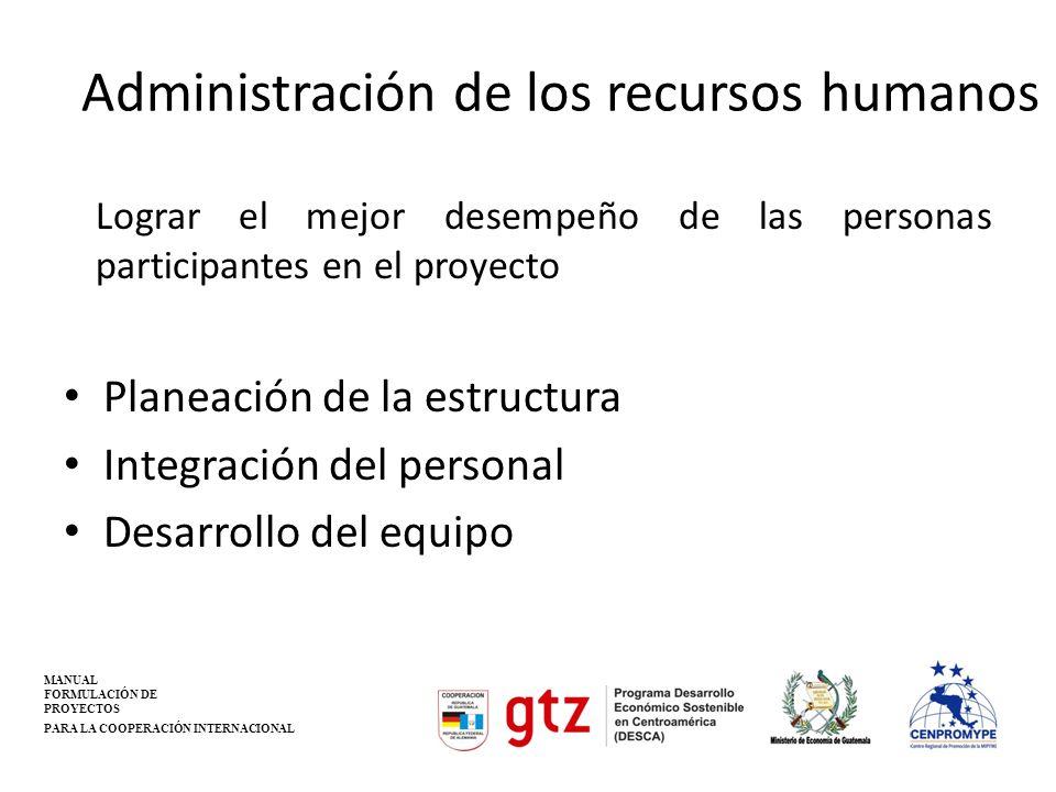 Administración de los recursos humanos