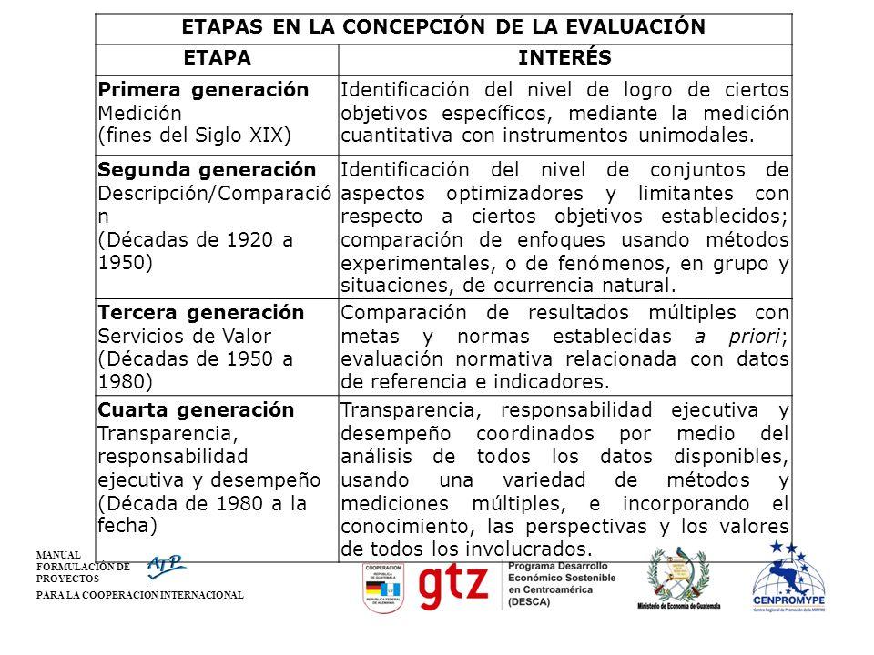 ETAPAS EN LA CONCEPCIÓN DE LA EVALUACIÓN