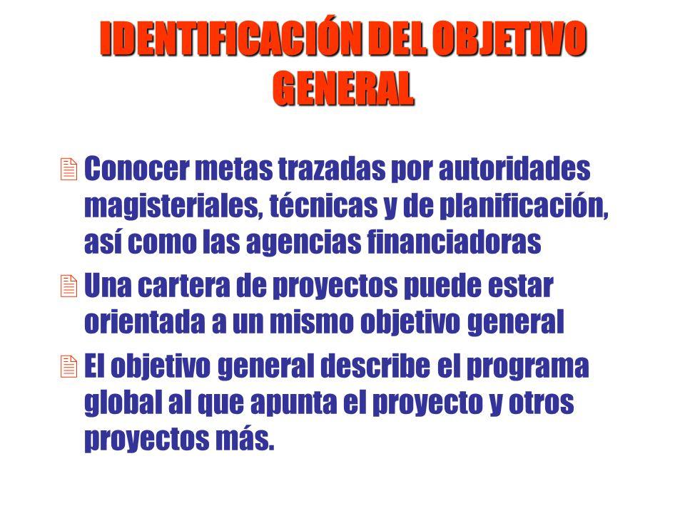 IDENTIFICACIÓN DEL OBJETIVO GENERAL