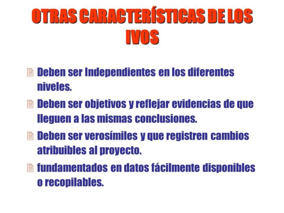 OTRAS CARACTERÍSTICAS DE LOS IVOS