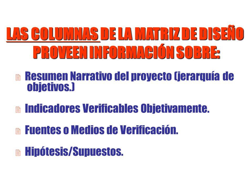 LAS COLUMNAS DE LA MATRIZ DE DISEÑO PROVEEN INFORMACIÓN SOBRE: