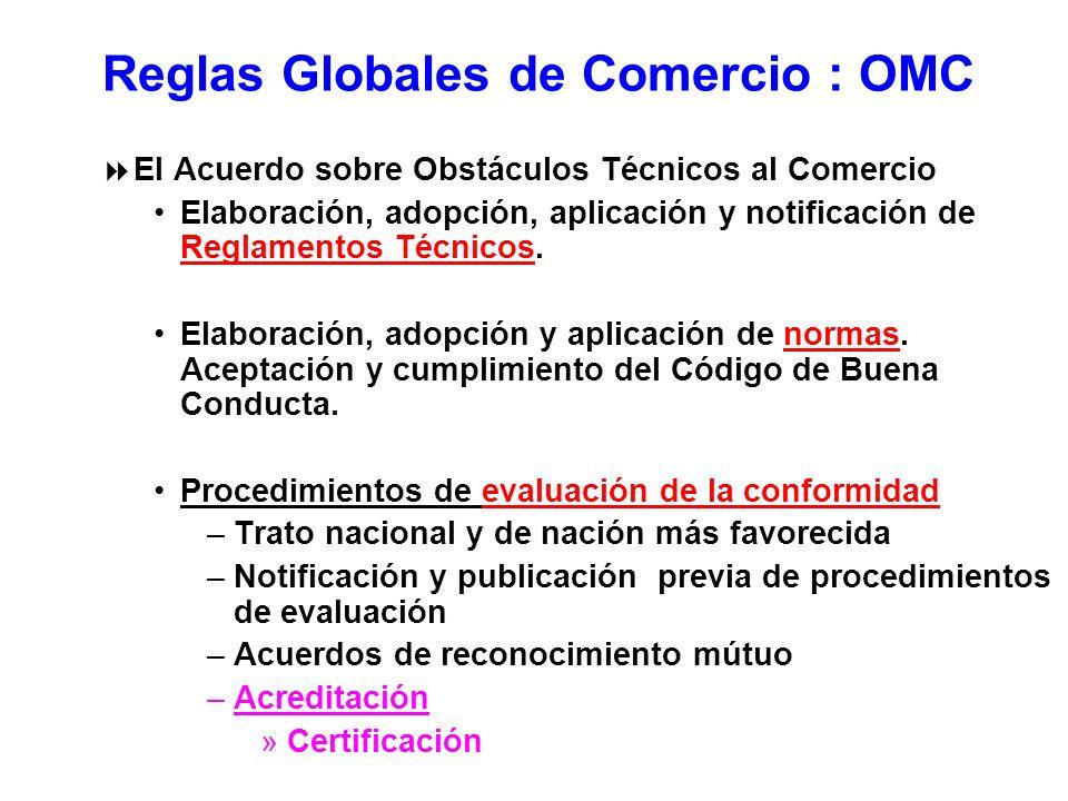 Reglas Globales de Comercio : OMC