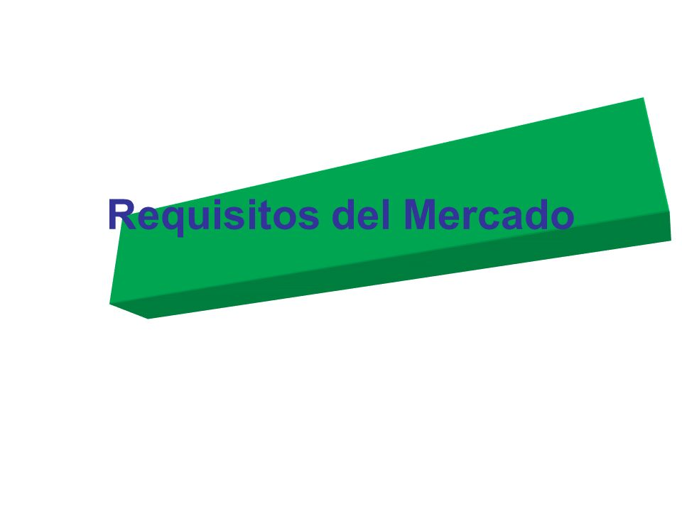 Requisitos del Mercado