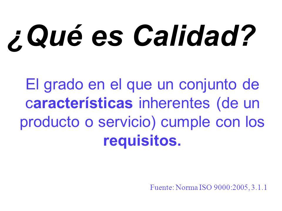 ¿Qué es Calidad El grado en el que un conjunto de características inherentes (de un producto o servicio) cumple con los requisitos.