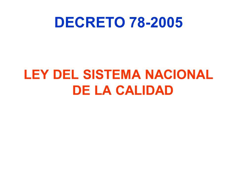LEY DEL SISTEMA NACIONAL DE LA CALIDAD