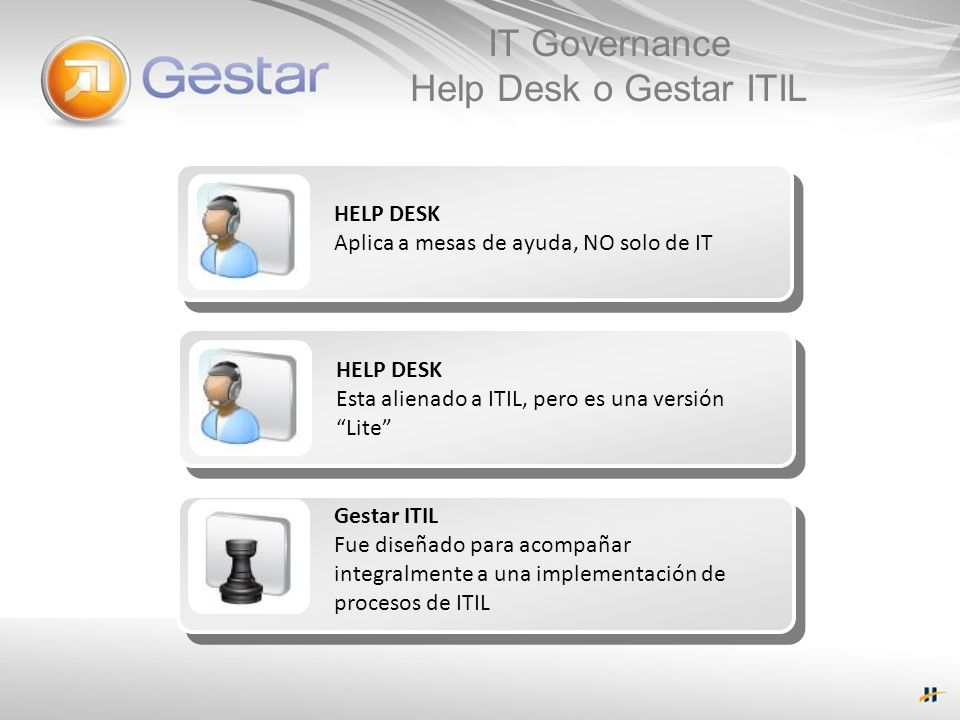 IT Governance Help Desk o Gestar ITIL