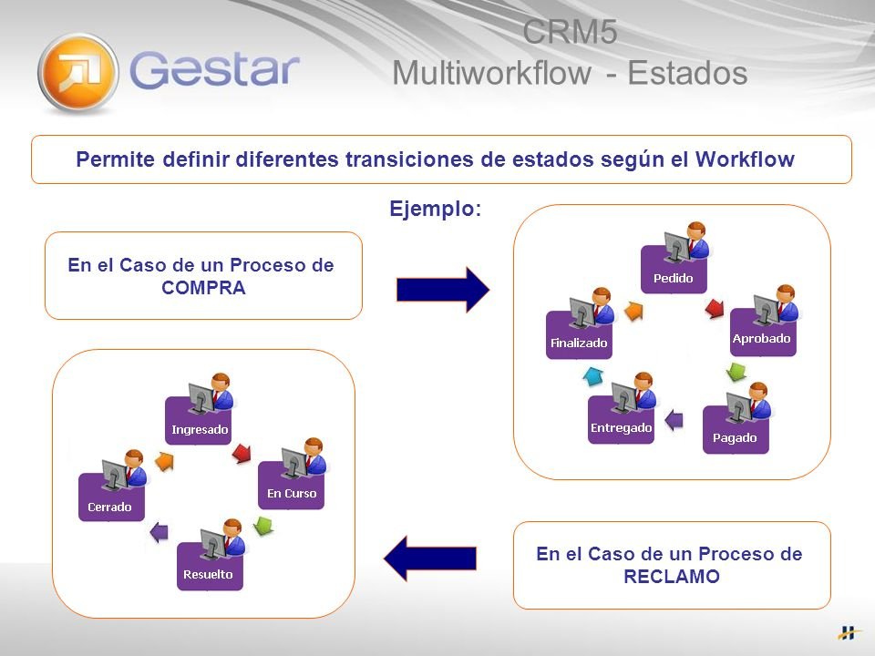CRM5 Multiworkflow - Estados