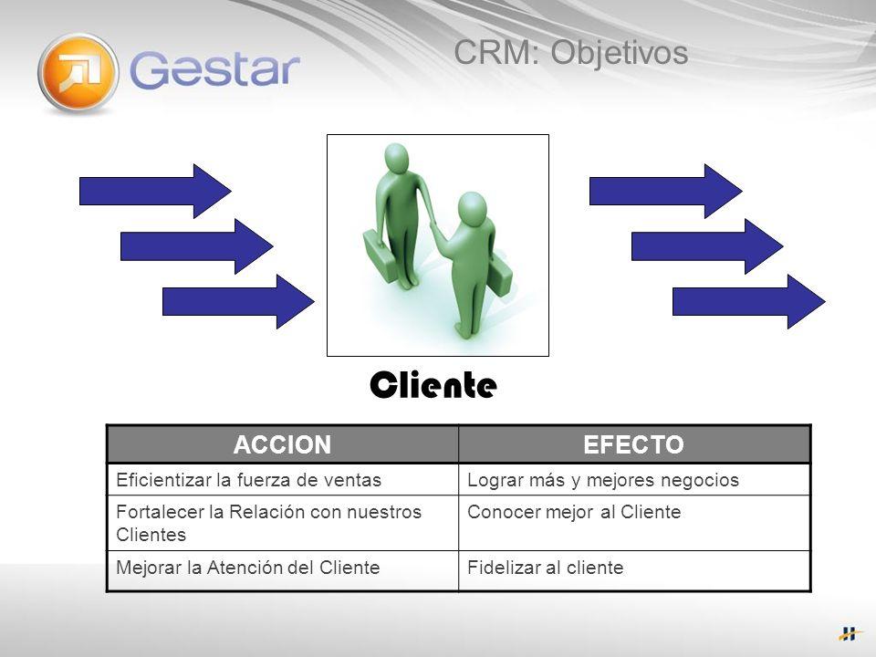 Cliente CRM: Objetivos ACCION EFECTO Eficientizar la fuerza de ventas