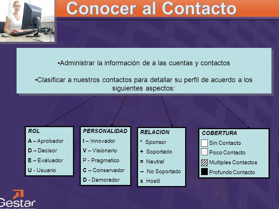 Administrar la información de a las cuentas y contactos
