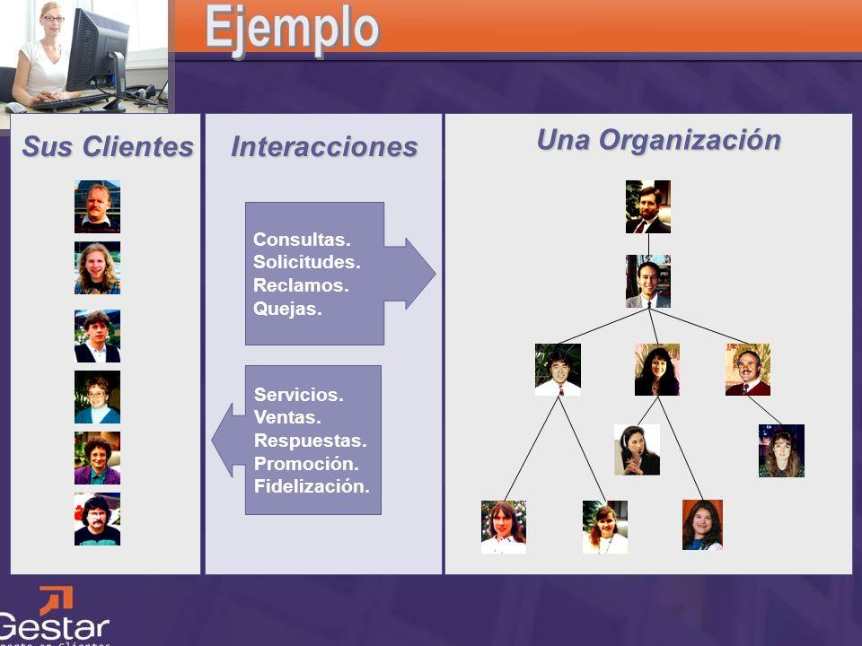 Ejemplo Una Organización Sus Clientes Interacciones Consultas.