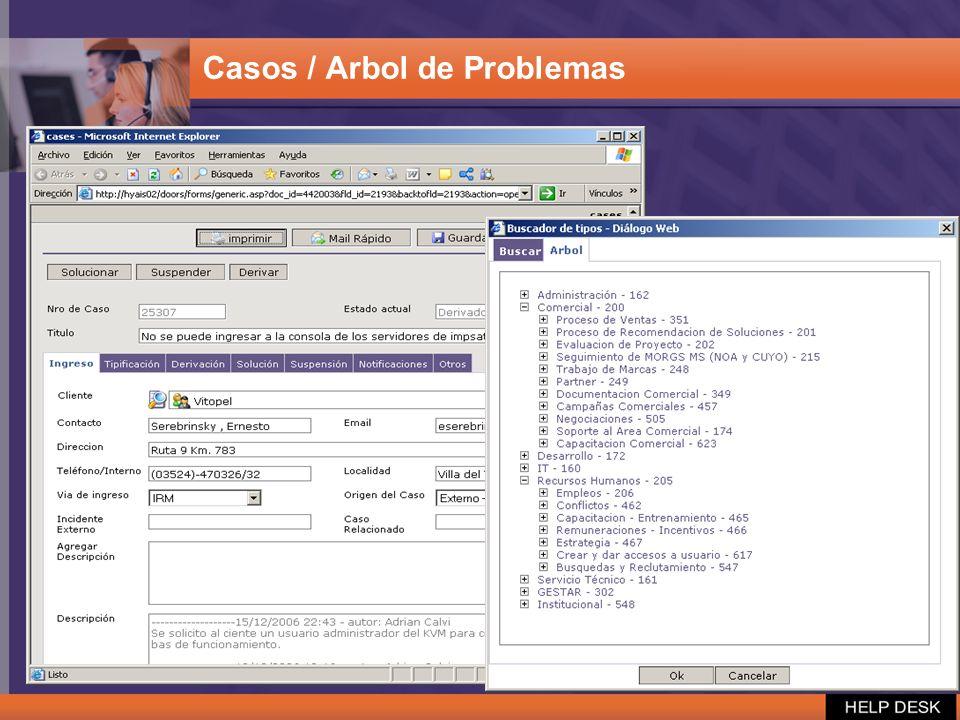 Casos / Arbol de Problemas