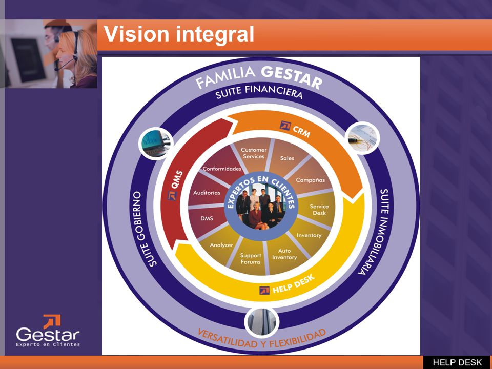 Vision integral Gestar es una famila de soluciones colaborativas que le permiten modelar y administrar procesos altamente interactivos e integrados.