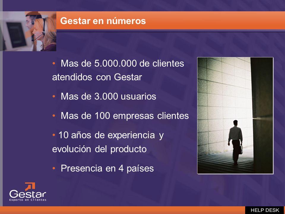 Gestar en números Mas de 5.000.000 de clientes atendidos con Gestar. Mas de 3.000 usuarios. Mas de 100 empresas clientes.