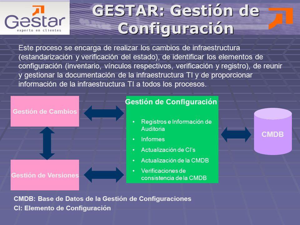 GESTAR: Gestión de Configuración