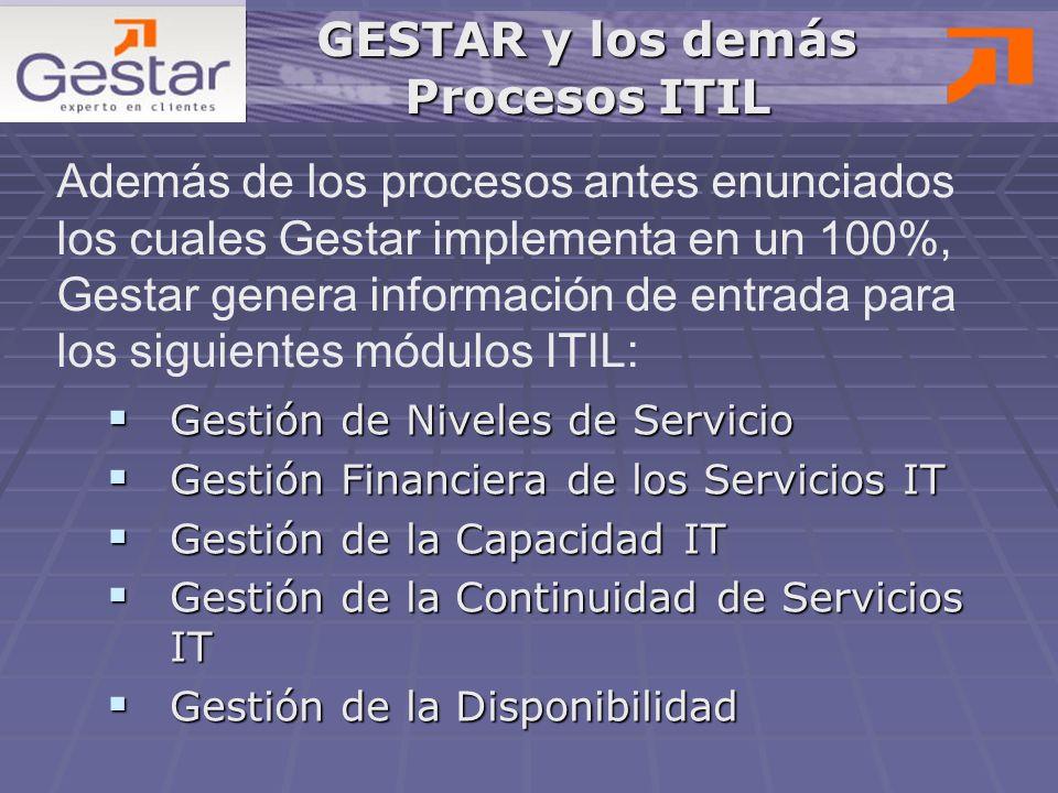 GESTAR y los demás Procesos ITIL
