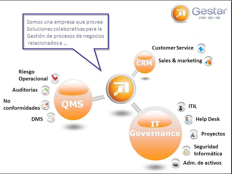 Somos una empresa que provee Soluciones colaborativas para la Gestión de procesos de negocios relacionados a …