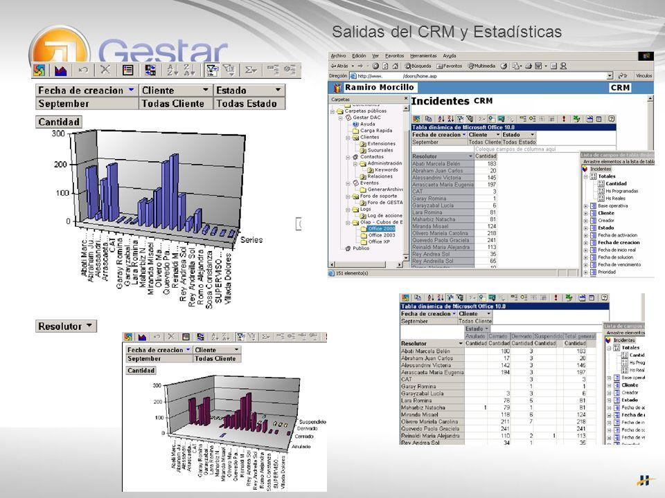 Salidas del CRM y Estadísticas
