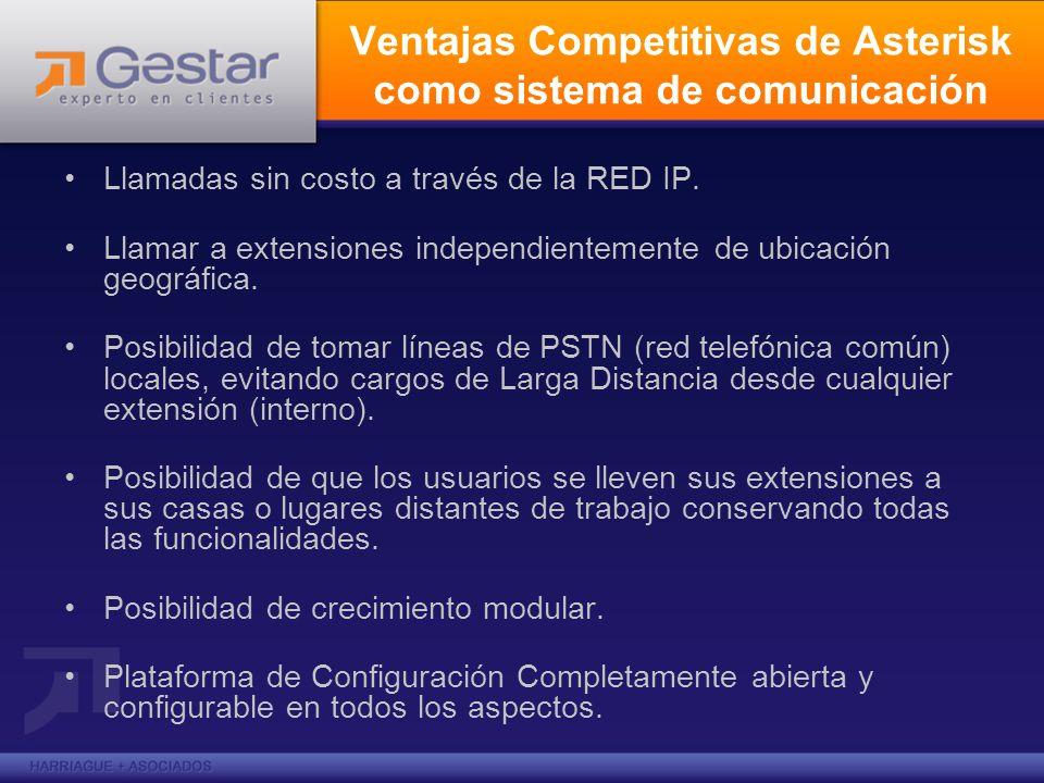 Ventajas Competitivas de Asterisk como sistema de comunicación