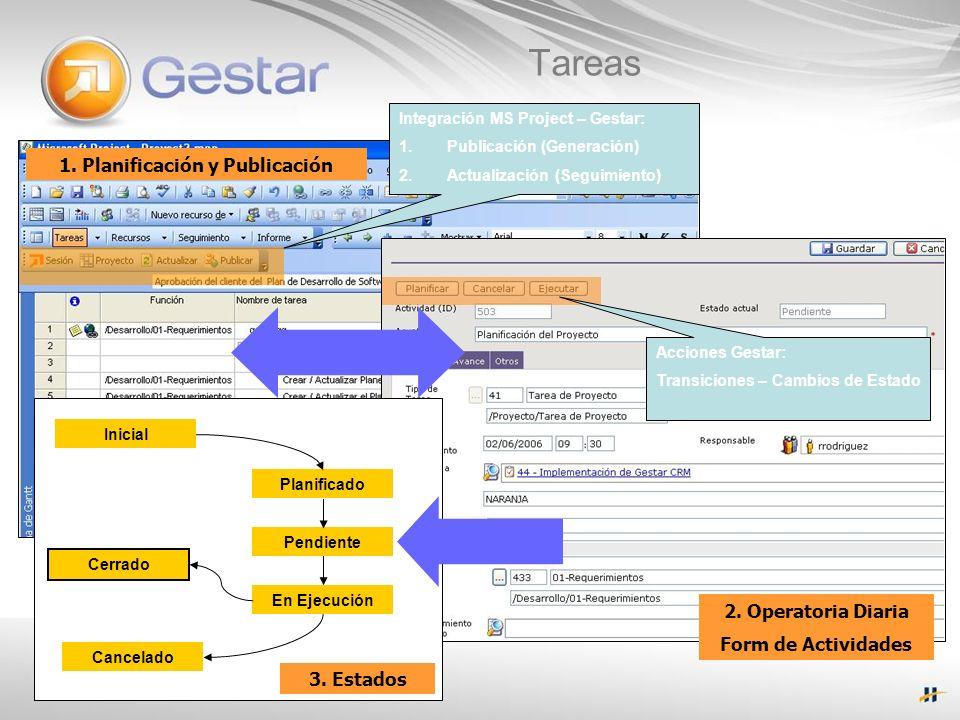 1. Planificación y Publicación