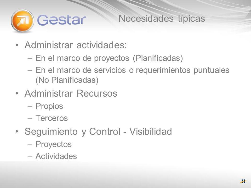 Administrar actividades: