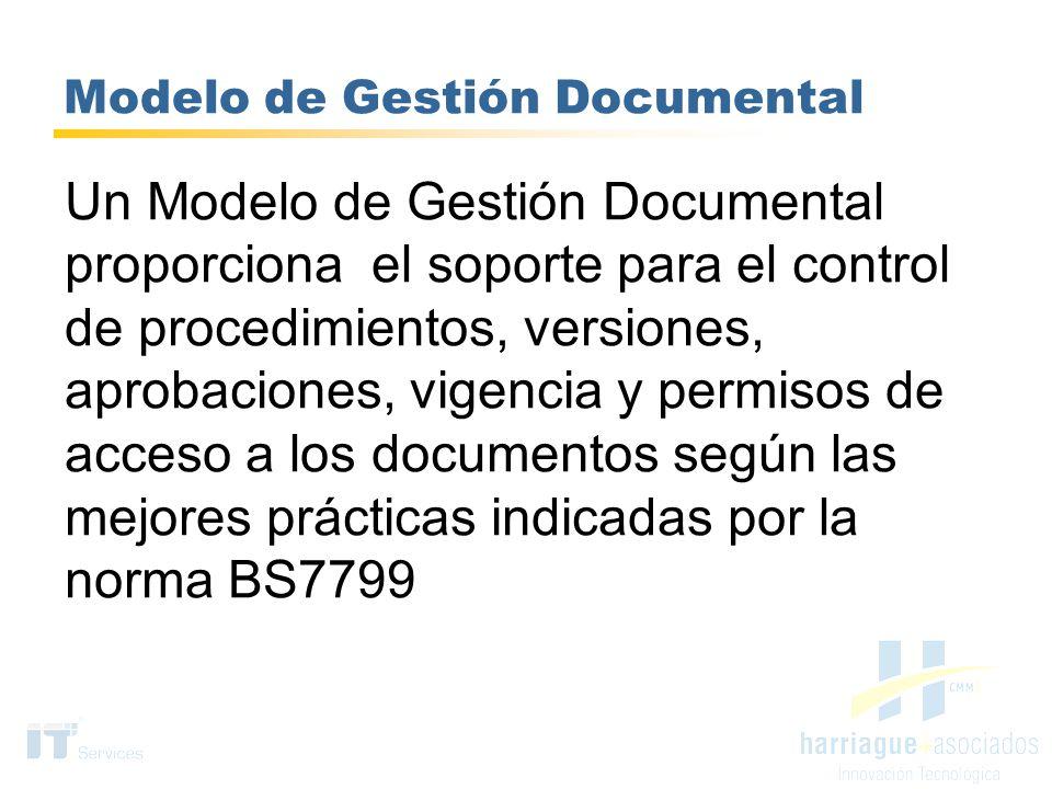 Modelo de Gestión Documental