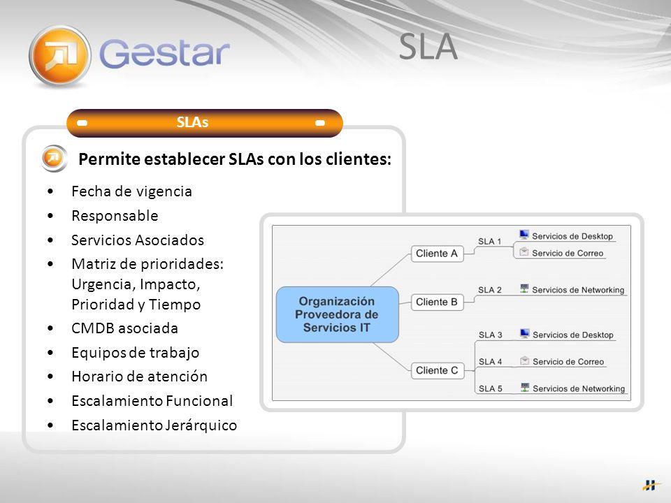 SLA Permite establecer SLAs con los clientes: SLAs Fecha de vigencia