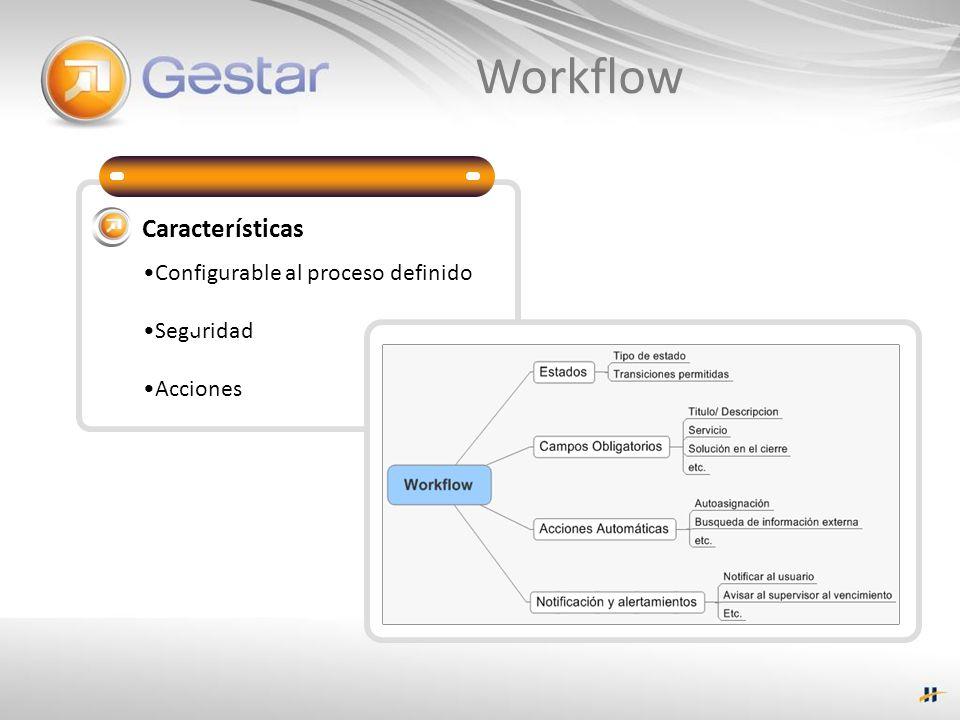 Workflow Características Configurable al proceso definido Seguridad