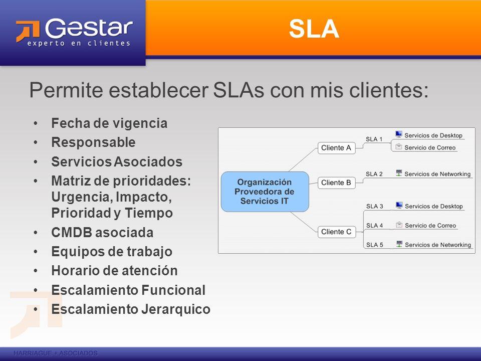 SLA Permite establecer SLAs con mis clientes: Fecha de vigencia