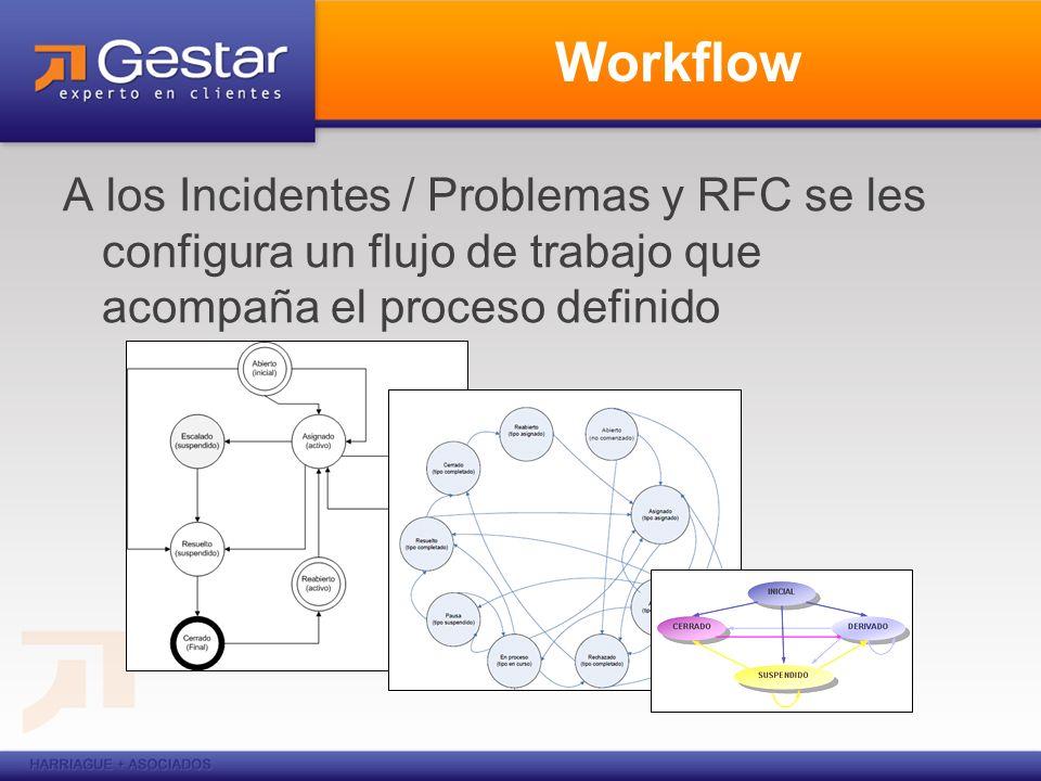 Workflow A los Incidentes / Problemas y RFC se les configura un flujo de trabajo que acompaña el proceso definido.