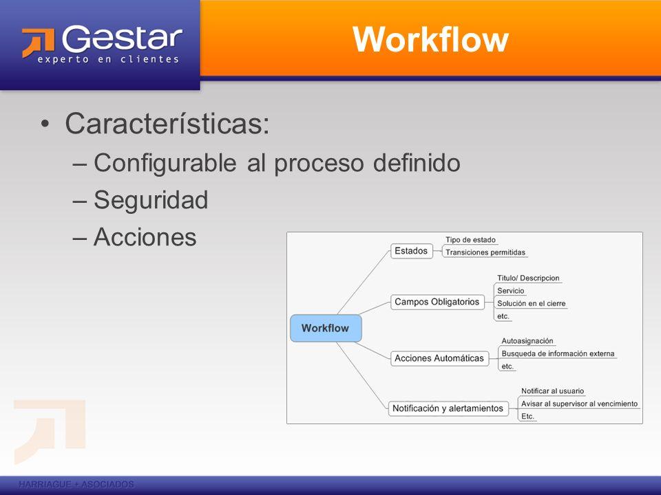 Workflow Características: Configurable al proceso definido Seguridad