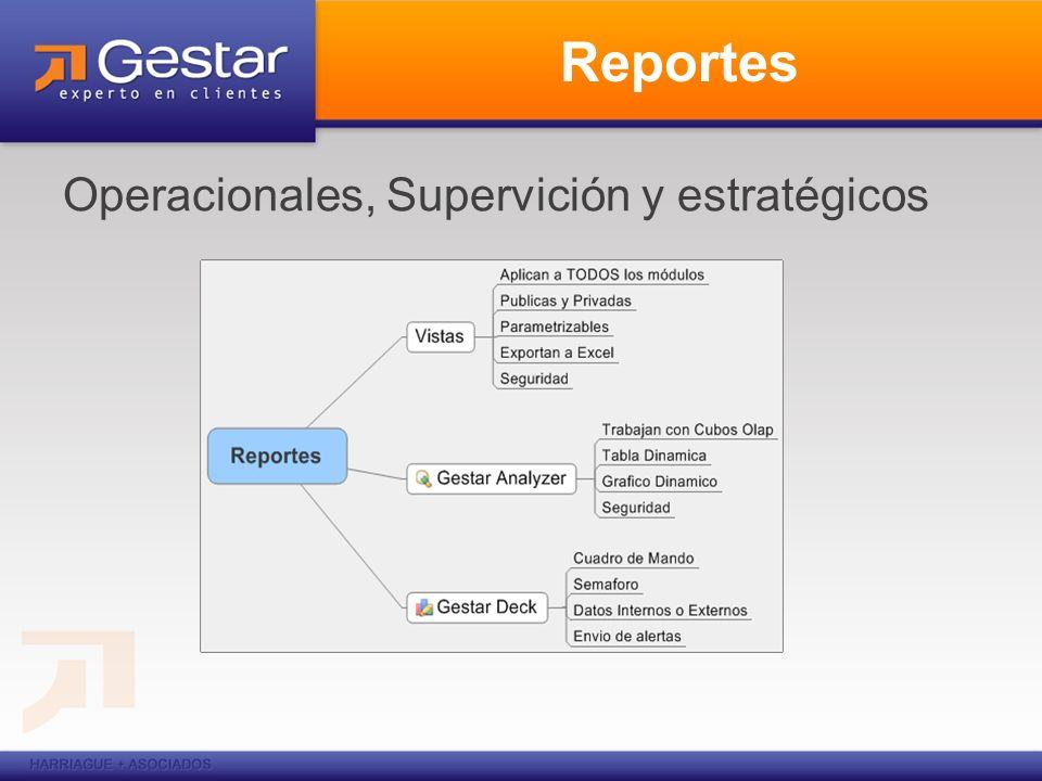Reportes Operacionales, Supervición y estratégicos