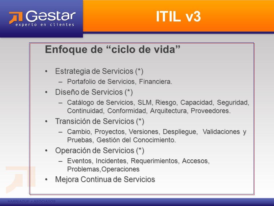 ITIL v3 Enfoque de ciclo de vida Estrategia de Servicios (*)