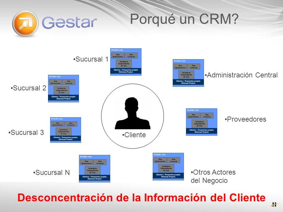 Desconcentración de la Información del Cliente