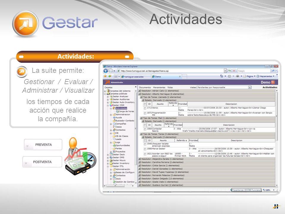 Administrar / Visualizar