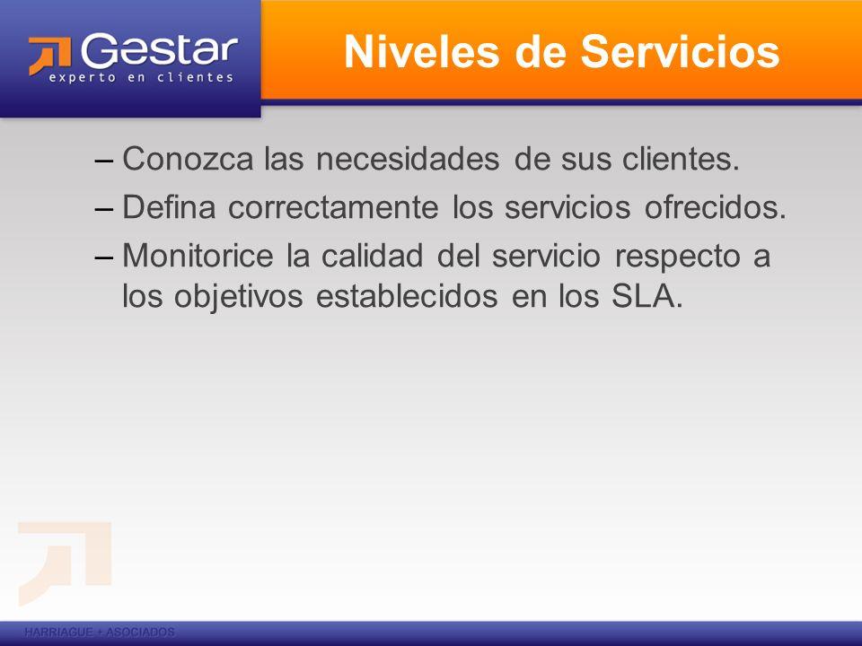 Niveles de Servicios Conozca las necesidades de sus clientes.