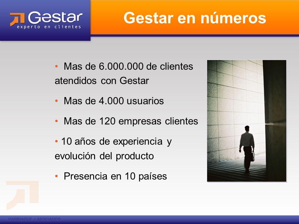 Gestar en números Mas de 6.000.000 de clientes atendidos con Gestar
