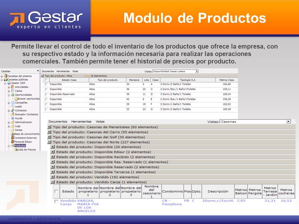 Modulo de Productos