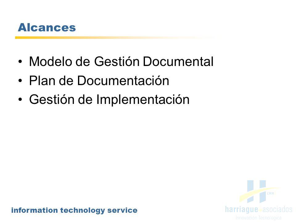 Modelo de Gestión Documental Plan de Documentación