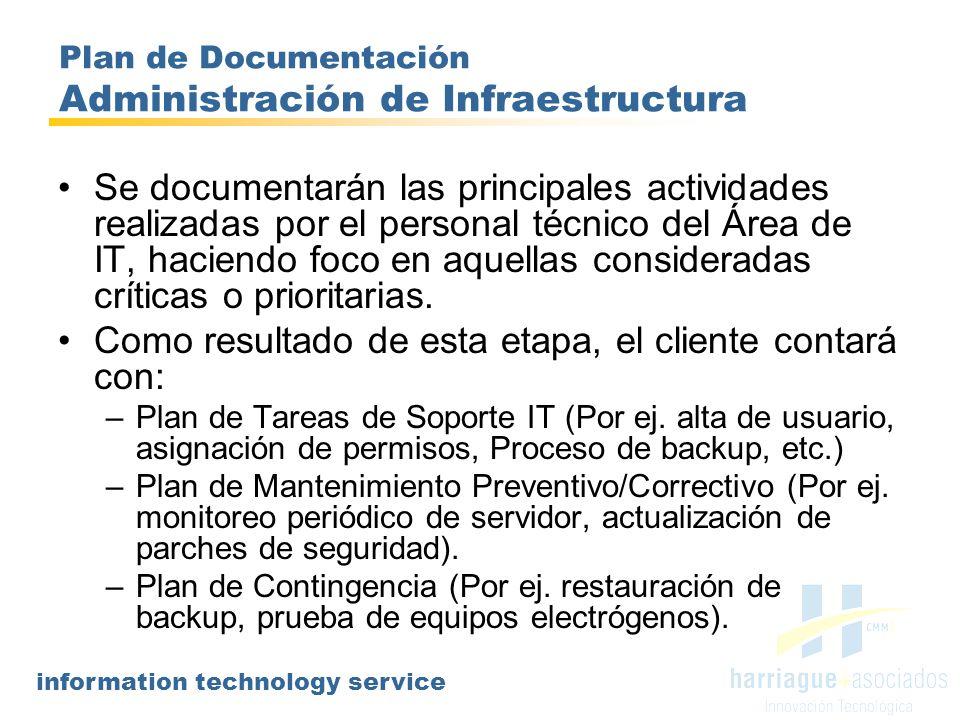 Plan de Documentación Administración de Infraestructura