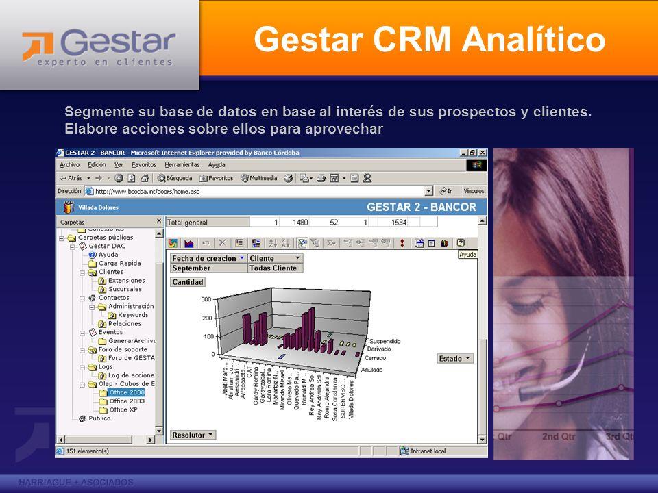 Gestar CRM Analítico Segmente su base de datos en base al interés de sus prospectos y clientes.