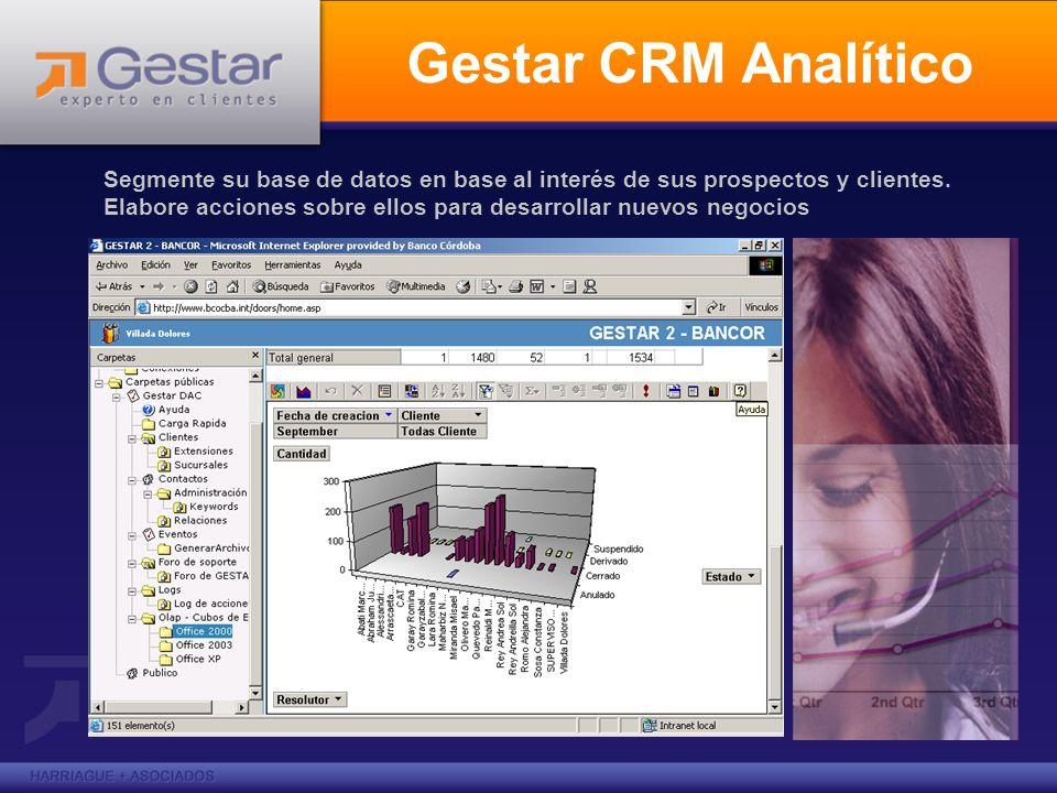 Gestar CRM Analítico