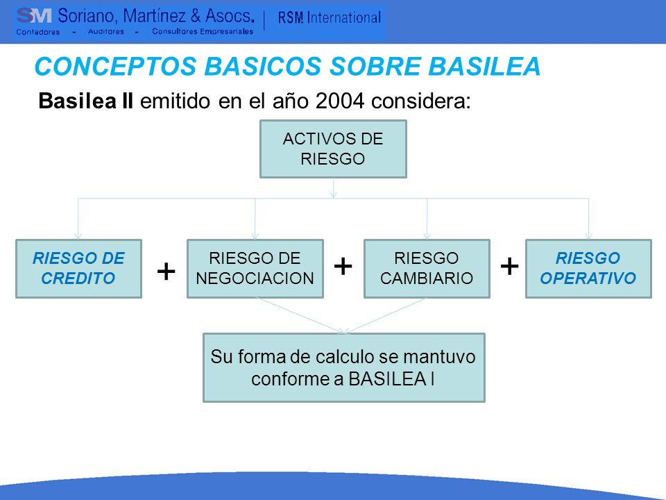 Su forma de calculo se mantuvo conforme a BASILEA I