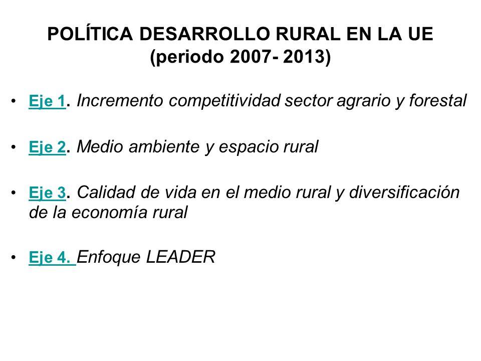 POLÍTICA DESARROLLO RURAL EN LA UE (periodo 2007- 2013)