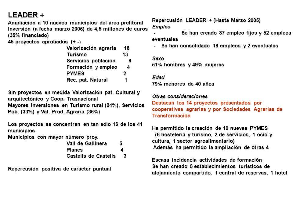 LEADER + Ampliación a 10 nuevos municipios del área prelitoral