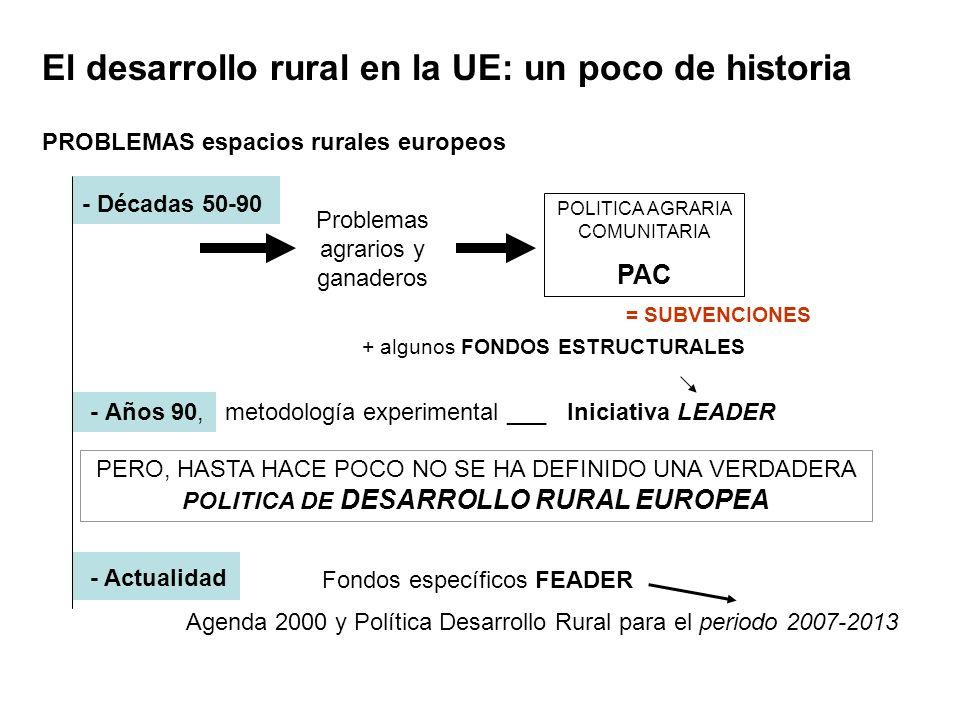 El desarrollo rural en la UE: un poco de historia