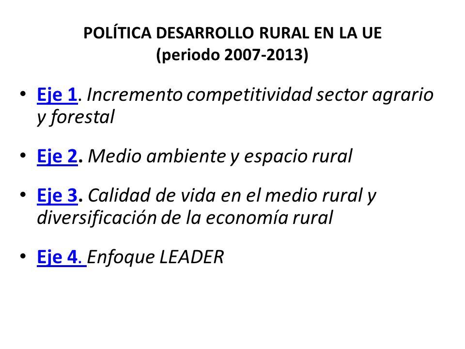 POLÍTICA DESARROLLO RURAL EN LA UE (periodo 2007-2013)