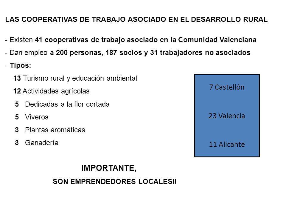 7 Castellón 23 Valencia 11 Alicante