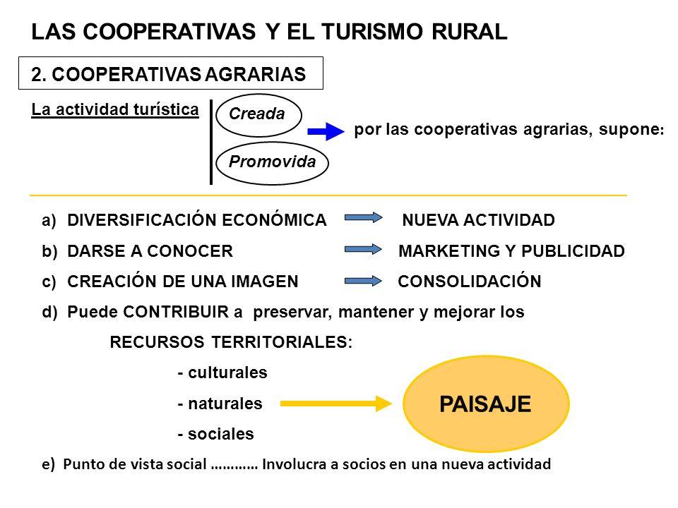 LAS COOPERATIVAS Y EL TURISMO RURAL