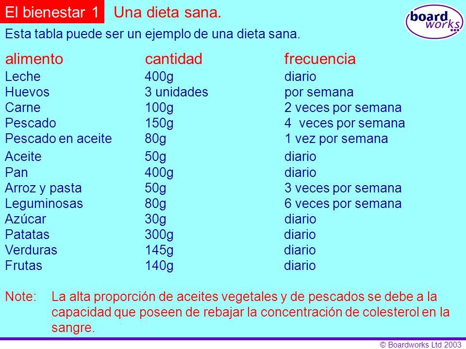 El bienestar 1 Una dieta sana. alimento cantidad frecuencia